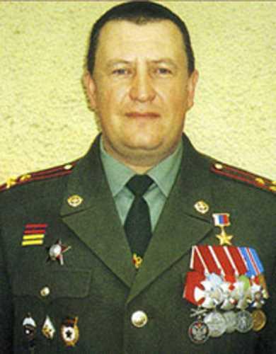 Стволов Сергей Николаевич