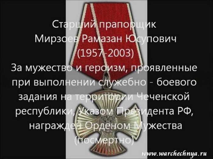 Мирзоев Рамазан Юсупович