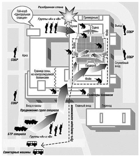 Общий план штурма здания