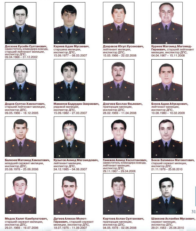 Погибшие по УГИБДД МВД Ингушетия