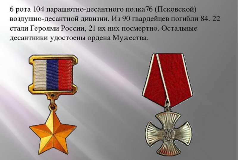 19 лет подвигу шестой роты 104 гвардейского парашютно-десантного полка